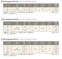 【カスタムオーダー】SFDX7TitaniumFW+FireExpressFW