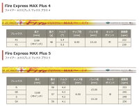 【カスタムオーダー】バルドCompetizione568LC+FireExpressMAXPlus