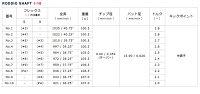 【カスタムオーダー】三浦技研CB1007+Roddio【miuragolf】