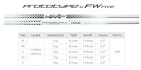 【カスタムオーダー】RoddioFW+LoopFWFive