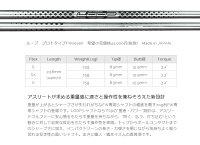 【カスタムオーダー】TRPXF-016FW+LOOPFWSeven