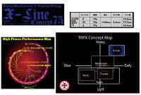 【カスタムオーダー】BBDV7TitaniumFW+TRPXX-Line75