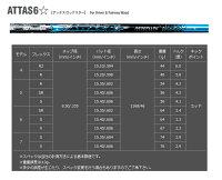 【カスタムオーダー】NUDGHIBLI高反発ドライバー+ATTAS6☆【P11Sep16】【0824カード分割】