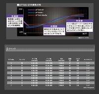 【カスタムオーダー】TRPXS-016Driver+ATTASG7【10P05Nov16】
