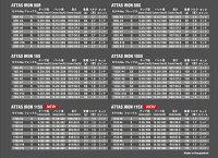 【カスタムオーダー】SFDX7CustomUtility+ATTAS40/50/60/80
