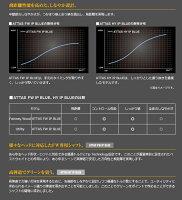 ATTASFWIPBLUE/リシャフト工賃込