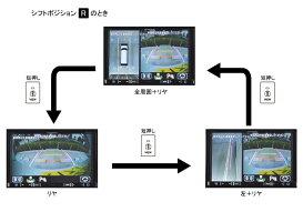 ワントップ/OneTopスズキ車用全方位モニター変換アダプター(純正全方位モニター付車用)TPS060BA