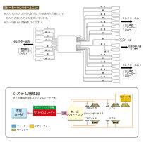 カナテクス/KANATECHS汎用スピーカーセレクターGE-X002