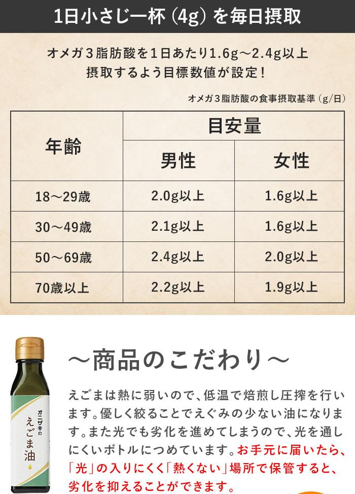 オニザキのえごま油 毎日小さじ1杯の健康習慣!! α-リノレン酸 そのまま飲める 鬼崎 オニザキ おにざき えごま 健康 サラダに 味噌汁に