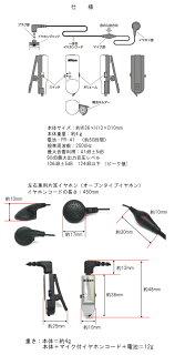 Nikonニコン集音器クリップミニNHE-01安心の日本製