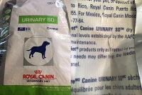 ロイヤルカナン犬用PHコントロール