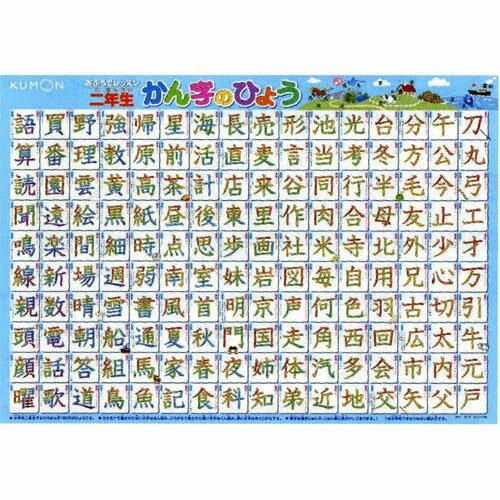 漢字 5年生で習う漢字 : くもんおふろでレッスン二年生 ...