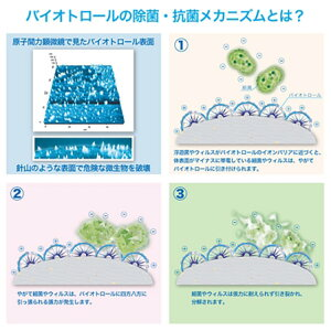 除菌・抗菌メカニズム