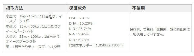 サーモンオイルSOS真空ポンプ 150ml★オメガ3を含むサーモンオイル100% 毛艶の改善、血液・関節トラブルに!