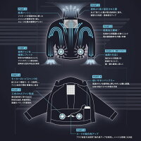 S-AIR空調服