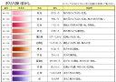 八掛 [ポリエステル100%] ぼかし【メール便OK!】 2