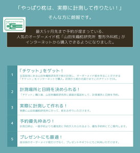 枕チケット|整形外科枕(山田朱織枕研究所)チケット【送料無料】【card】【¬】
