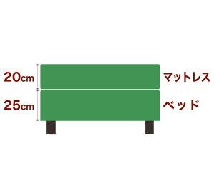 セレクトベッドダブルクッションベッド(ベッド+マットレス)ボンネルコイルスプリング(線の直径2.5mm)脚:ダークブラウン色(12cm)キングサイズ(180×195cm)グリーン