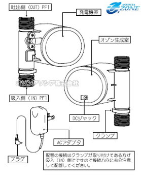 オゾン水配管接続図