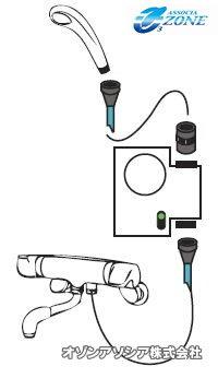 オゾン水シャワー接続