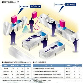 オゾン水生成装置サニアクリーンSC-0410オゾン水濃度1ppm
