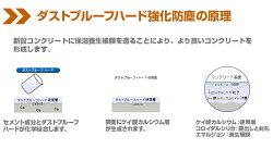 【送料無料】ダストプルーフハード20kg(アシュフォードジャパン/コンクリート床用)