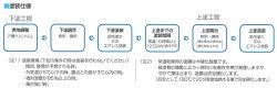 【送料無料】オキツモNo.304半ツヤグリーン16KG(耐熱温度300度)02P10Apr12