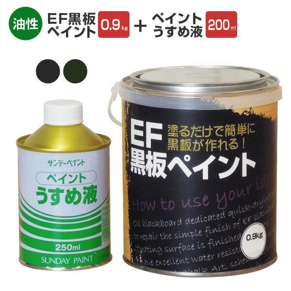 ペイントうすめ液+EF黒板ペイント