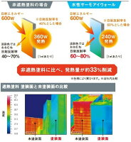 ファインサーモアイウォール4F日本塗料工業会濃彩色(黄・オレンジ)15Kg【日本ペイント】【つや調整有り】