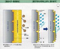 UVプロテクトクリアー超低汚染性説明1