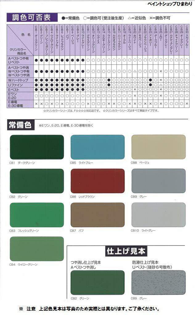 ニッペ クリンカラーUベスト 標準色 17kgセット(屋内外用)