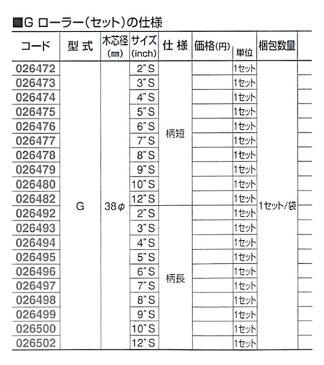 """好川産業株式会社 G ローラー(セット) 3""""S 1セット【好川産業株式会社】"""