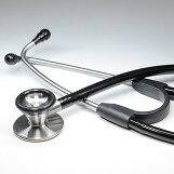 Cardiology258