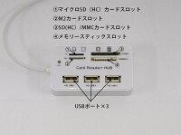 【送料無料】Lightningコード付マルチコネクションカードリーダーUSBHUBiphoneORG-LTCDR003
