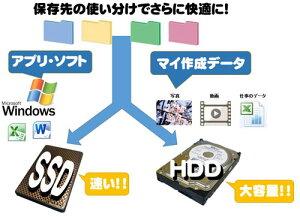 中古パソコンDELL7010SF21.5ワイド液晶(Corei73770(3.4GHz)(メモリー8GB)(SSD120GB+新品1TB)(DVDマルチ)(64BitWindows7Pro)(HDMI内蔵GeForce)【中古】P20Feb16【中古パソコン】