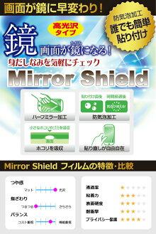 【ポスト投函送料無料】MirrorShieldiPadPro(12.9インチ)(第3世代・2018年発売モデル)前面のみ【RCP】【smtb-kd】【ラッキーシール対応】