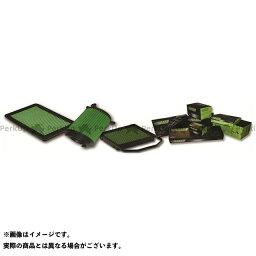 【ポイント最大18倍】GREEN FILTER エンジン R320636 純正交換タイプフィルター(RENAULT、CLIO I、1、7L RT、91〜98) グリーンフィルター