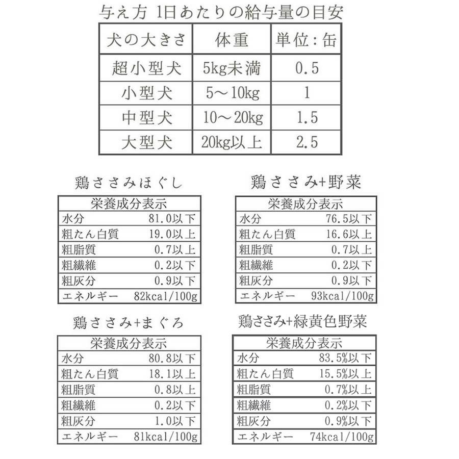 ペットパラダイス『リアルフード缶ささみ×まぐろ4個セット(021-87494)』