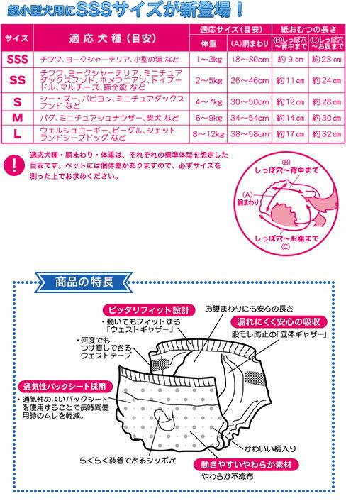 クリーンワン ペットの紙おむつ SS 36枚×12袋セット