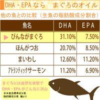 国産・無添加「鮪の油」120mlドライフードでは補いにくいオメガ3を簡単に摂れるまぐろのオイルDHA・EPA・脂溶性ビタミンが豊富なマグロのサプリメントです