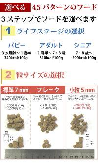 ドッグフード国産無添加吉岡油糧オリジナルフード<1kg袋:7mm・フレーク><ステージ:パピー・アダルト・シニア><選べるお肉:牛肉・鶏肉・豚肉・馬肉・魚>45パターンから選べる国産無添加ドッグフード(ドライフード)