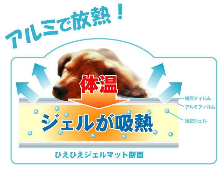 【クーポン配布中!】 ひえひえジェルマット 抗菌 S犬 犬用 猫 猫用 ペット ペット用 マット シート ひんやり 暑さ対策 サマー かわいい おしゃれ 夏 夏用