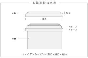 インテリア茶箱キットsize:Nori-M