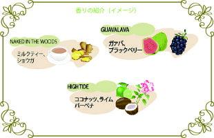 マッサージキャンドル香りの種類