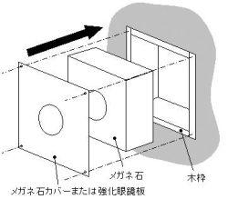 メガネ石 T100 直径170mm用 No.501807004 煙突 部材 ホンマ製作所 T野D