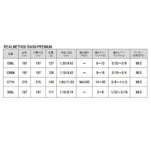 タカミヤ(TAKAMIYA)REALMETHODREALMETHODBASS−PREMIUMC66L