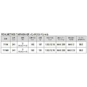 711MH【大型商品】(東日本店)