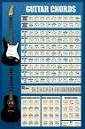 ギターコード表 ポスター Guitar Chords 200730
