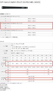【カラーカスタム】【2016年モデル】DUNLOP-ダンロップ-SRIXON-スリクソン-Z565IRONアイアン6本セット(#5~9,PW)【MiyazakiKaula8forIRONカーボンシャフト】【ゴルフ用品】