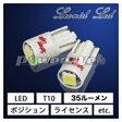 [SHLET10-1] SPHERELIGHT LEONID LED T10 1本